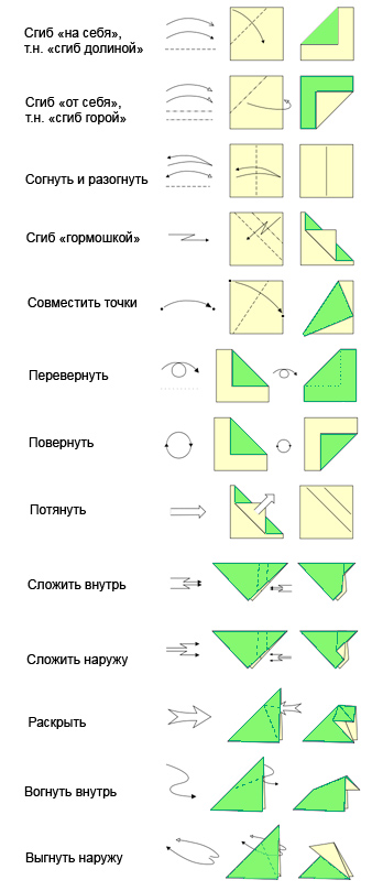 Формы модульного оригами