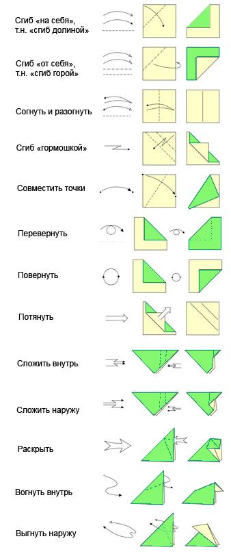 raduga-class - Оригами